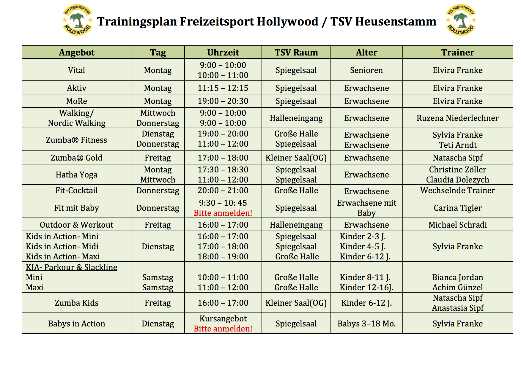 Trainingsplan Ausgabe